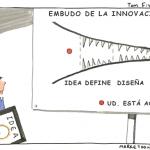 embudo de la innovación