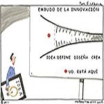 Ideas para crear empresas